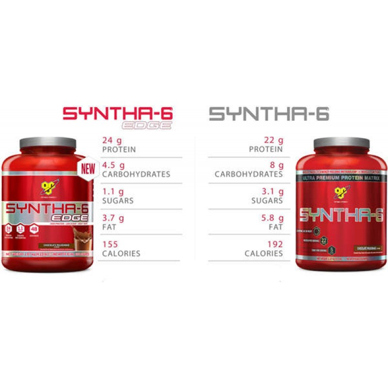 syntha 6 edge how to use